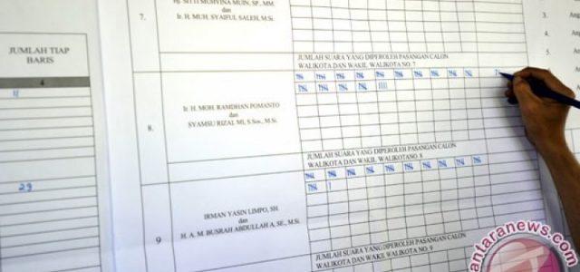 Data Situng KPU Capai 69,09 Persen