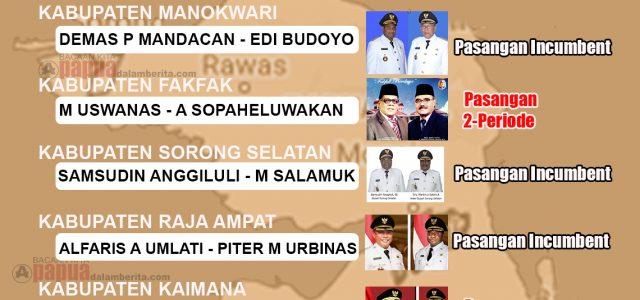 Pilkada Tahun 2020, Tujuh Bupati di Papua Barat Masih Setia dengan Pasangannya atau Pilih 02 Baru?