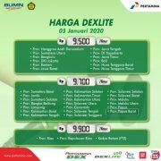 Pertamina Sesuaikan Harga Pertamax Papua Barat Rp9400/Liter dan Dexlite Rp9700/Liter